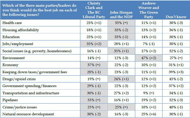 party-leaders-poll